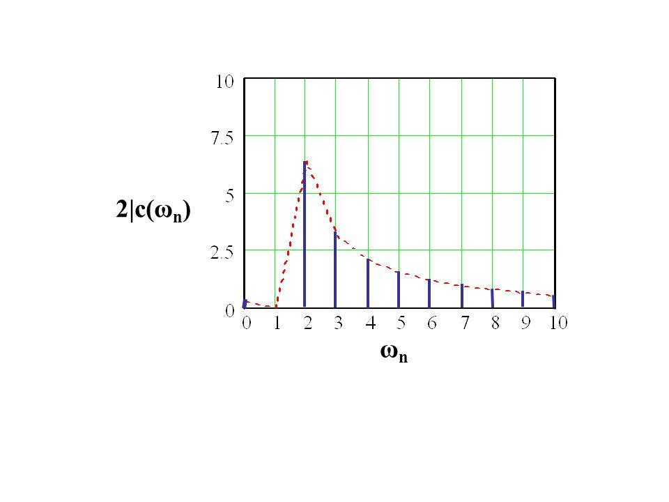 2|c(ω n ) ωnωn