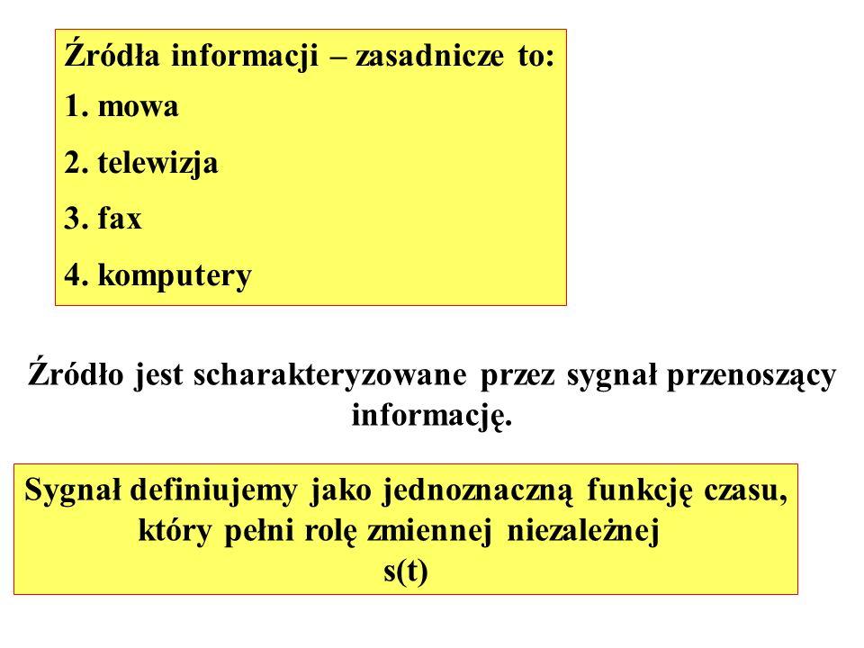 Źródła informacji – zasadnicze to: 1. mowa 2. telewizja 3. fax 4. komputery Źródło jest scharakteryzowane przez sygnał przenoszący informację. Sygnał