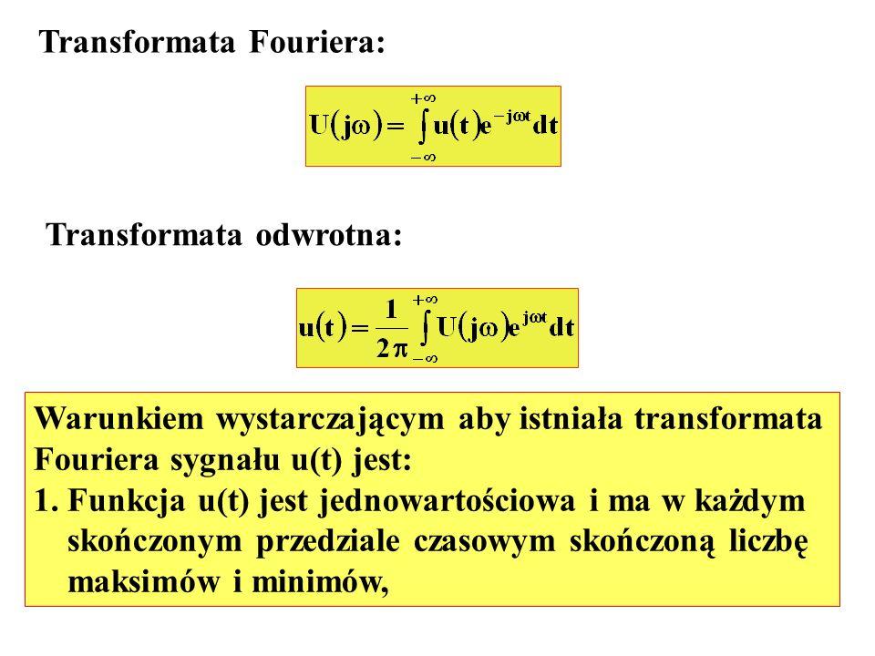 Transformata Fouriera: Transformata odwrotna: Warunkiem wystarczającym aby istniała transformata Fouriera sygnału u(t) jest: 1. Funkcja u(t) jest jedn