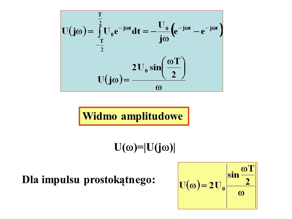 Widmo amplitudowe U( )=|U(j )| Dla impulsu prostokątnego: