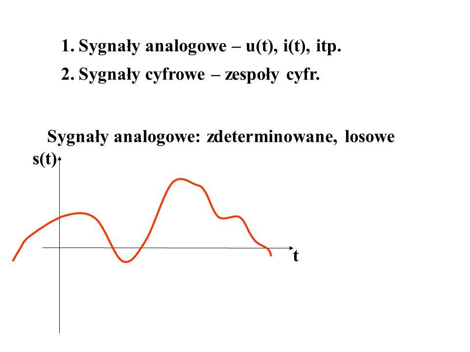 1.Sygnały analogowe – u(t), i(t), itp. 2.Sygnały cyfrowe – zespoły cyfr. Sygnały analogowe: zdeterminowane, losowe t s(t)
