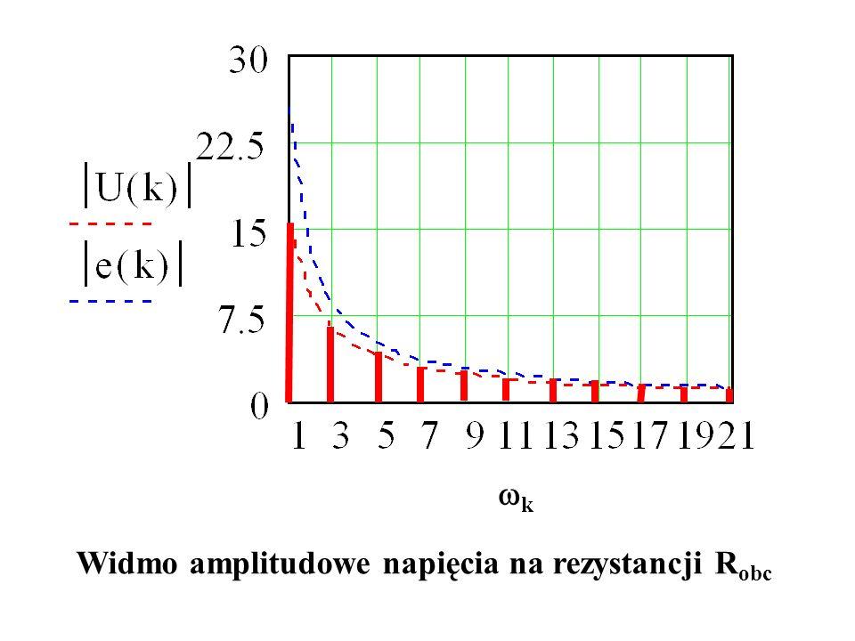 k Widmo amplitudowe napięcia na rezystancji R obc