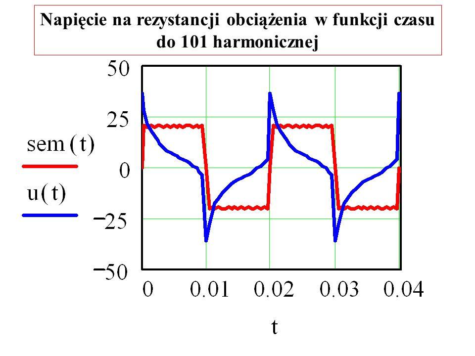 Napięcie na rezystancji obciążenia w funkcji czasu do 101 harmonicznej