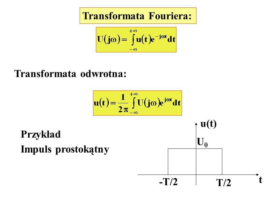 Transformata Fouriera: Transformata odwrotna: Przykład Impuls prostokątny t u(t) U0U0 -T/2 T/2