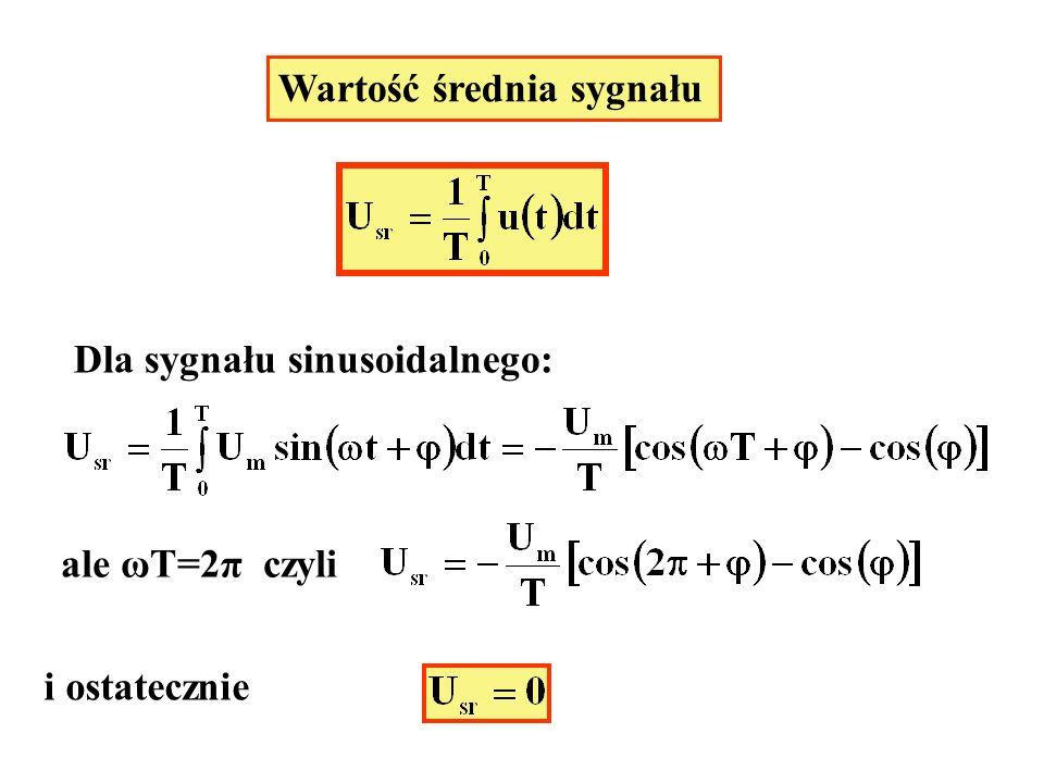 Wartość średnia sygnału Dla sygnału sinusoidalnego: ale ωT=2π czyli i ostatecznie