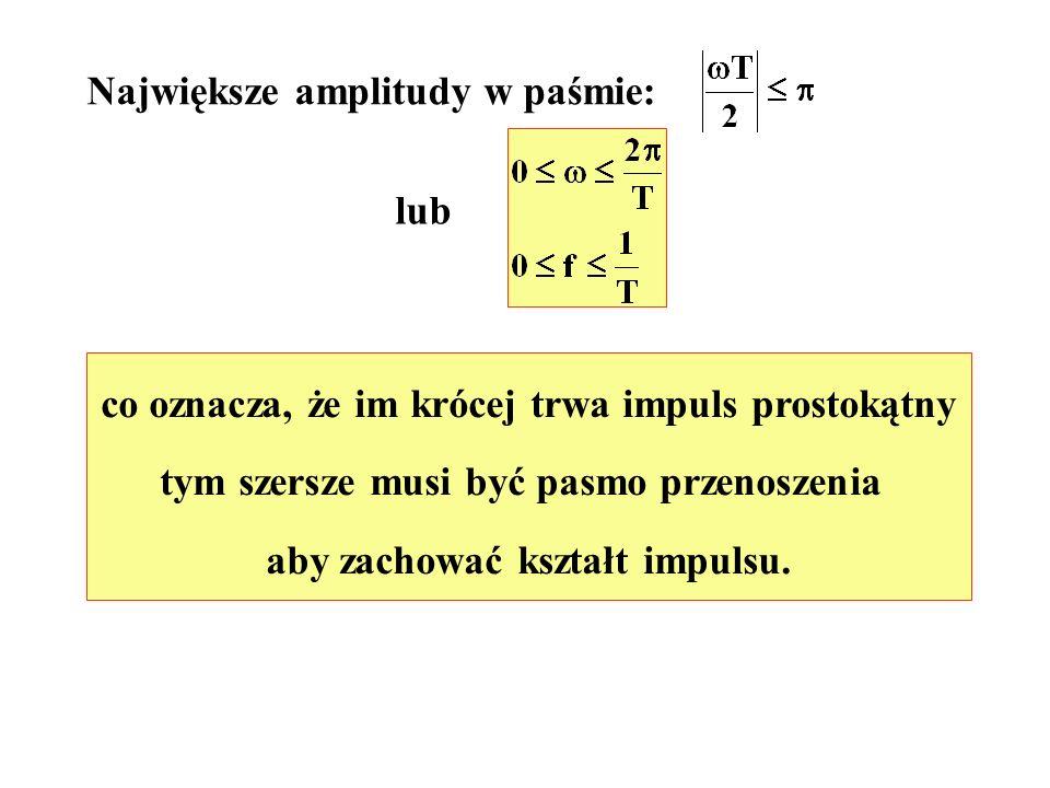 Największe amplitudy w paśmie: lub co oznacza, że im krócej trwa impuls prostokątny tym szersze musi być pasmo przenoszenia aby zachować kształt impul