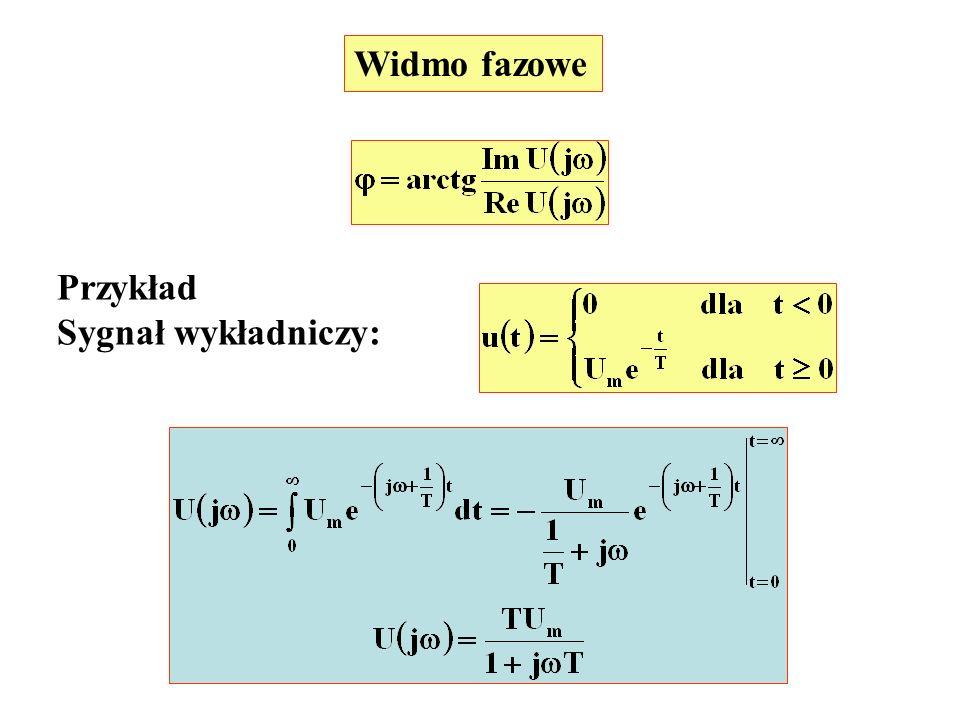 Widmo fazowe Przykład Sygnał wykładniczy: