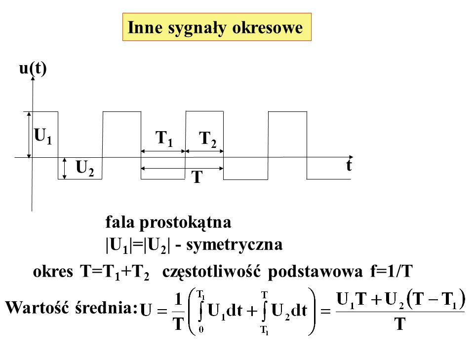 Inne sygnały okresowe t fala prostokątna |U 1 |=|U 2 | - symetryczna u(t) U1U1 U2U2 T1T1 T2T2 T okres T=T 1 +T 2 częstotliwość podstawowa f=1/T Wartoś