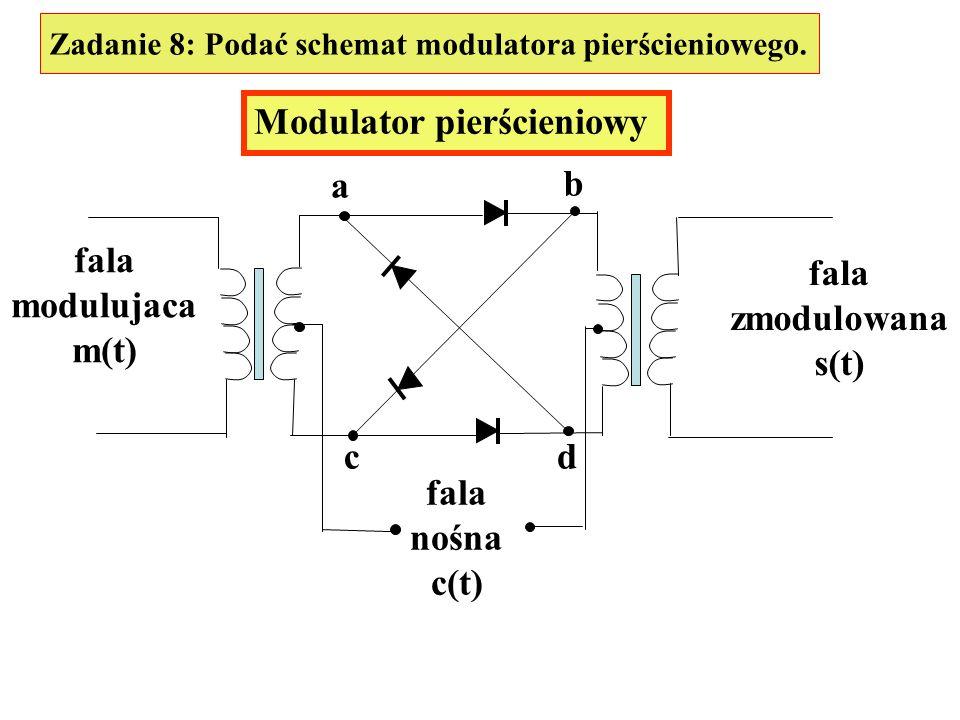 Zadanie 8: Podać schemat modulatora pierścieniowego. Modulator pierścieniowy fala modulujaca m(t) fala zmodulowana s(t) fala nośna c(t) cd a b