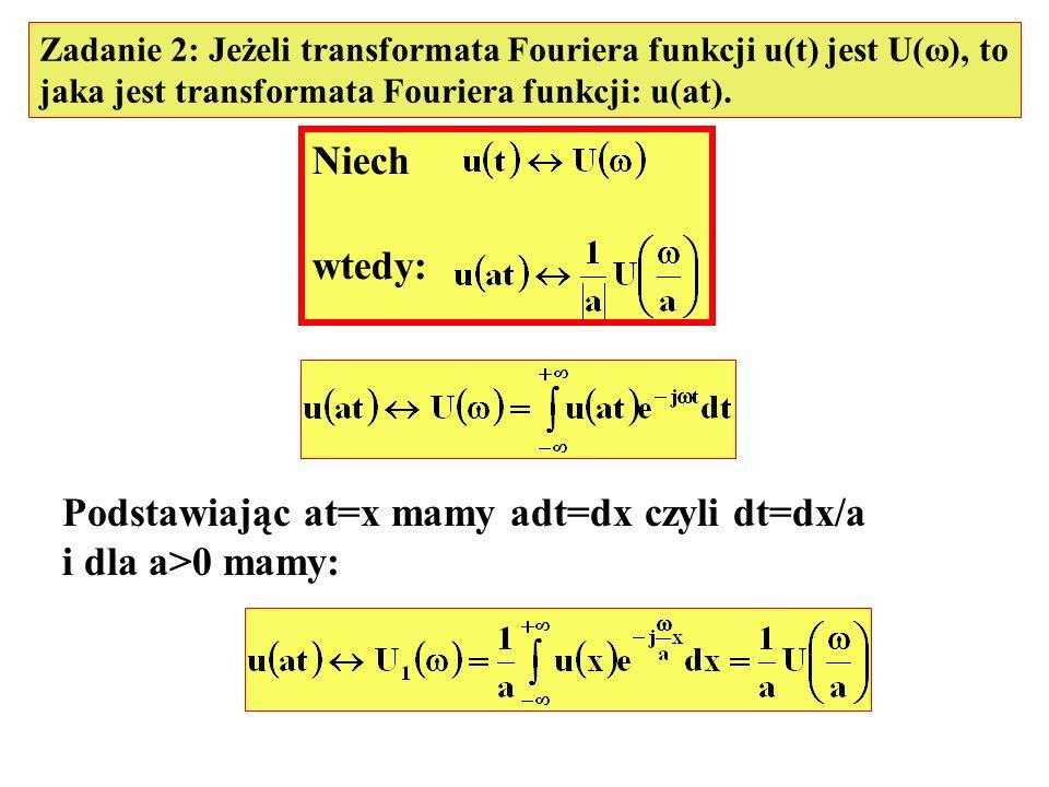 Niech wtedy: Podstawiając at=x mamy adt=dx czyli dt=dx/a i dla a>0 mamy: Zadanie 2: Jeżeli transformata Fouriera funkcji u(t) jest U(ω), to jaka jest