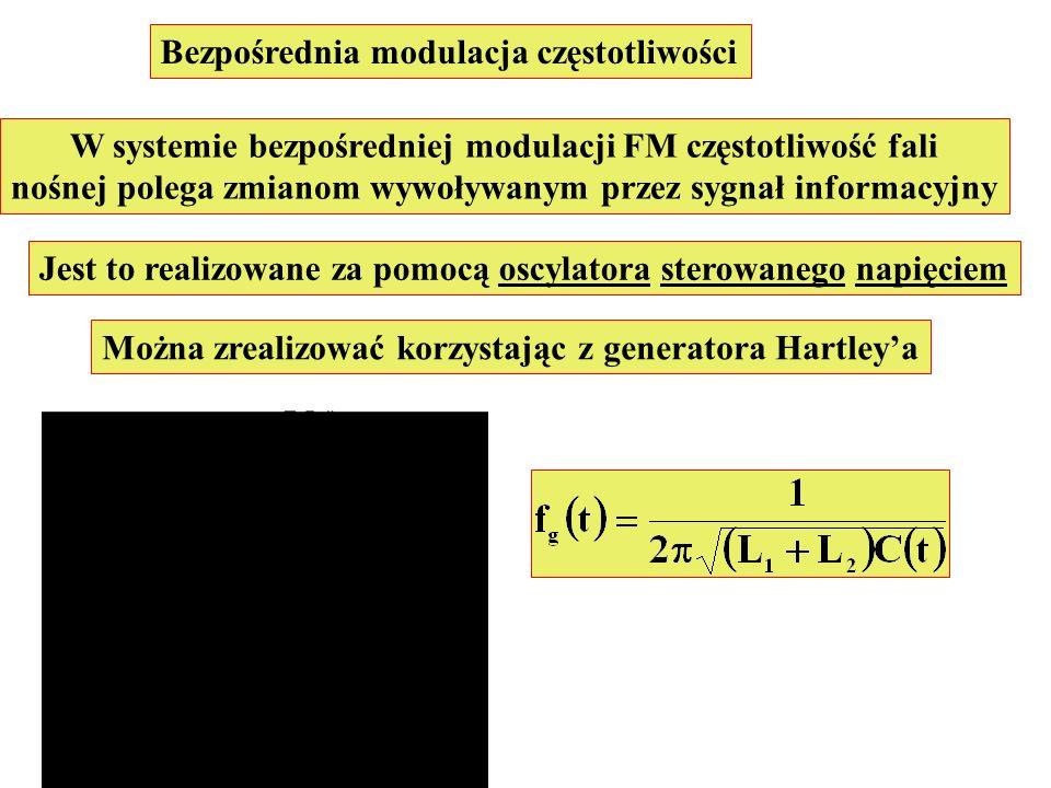 Bezpośrednia modulacja częstotliwości W systemie bezpośredniej modulacji FM częstotliwość fali nośnej polega zmianom wywoływanym przez sygnał informac