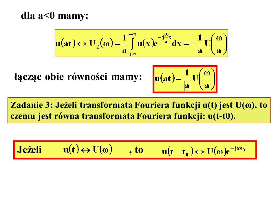 dla a<0 mamy: łącząc obie równości mamy: Zadanie 3: Jeżeli transformata Fouriera funkcji u(t) jest U(ω), to czemu jest równa transformata Fouriera fun