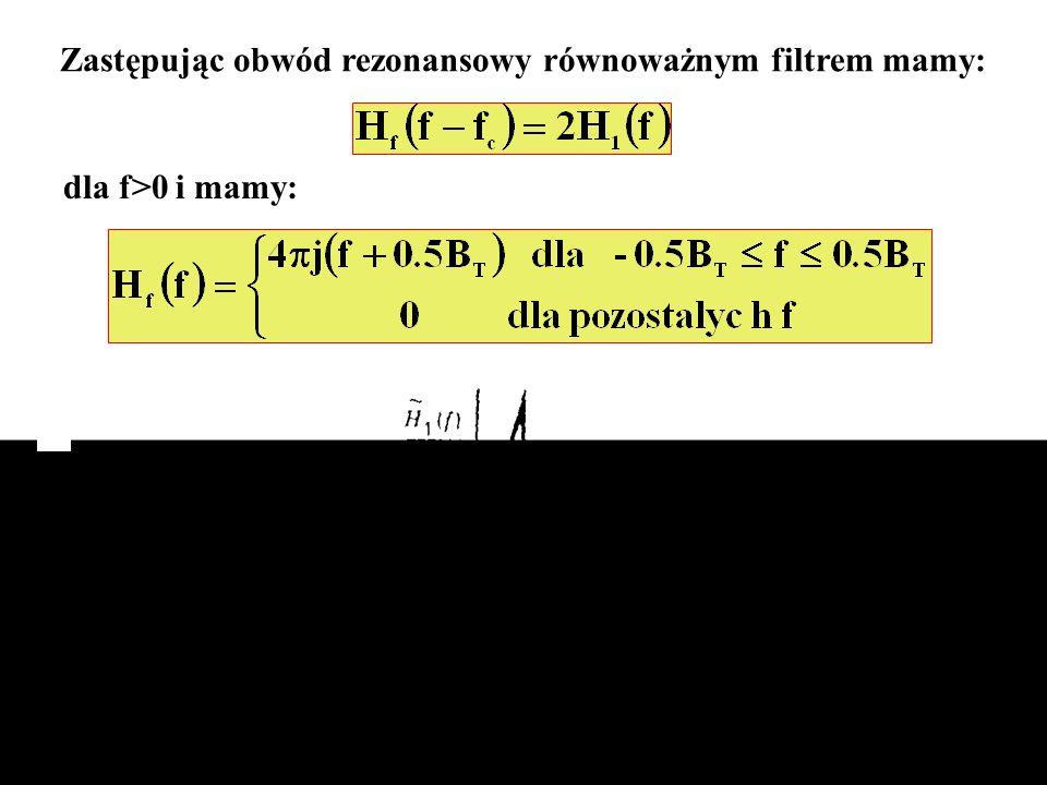 Zastępując obwód rezonansowy równoważnym filtrem mamy: dla f>0 i mamy: