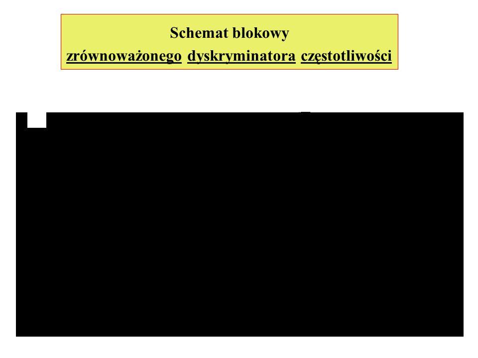 Schemat blokowy zrównoważonego dyskryminatora częstotliwości
