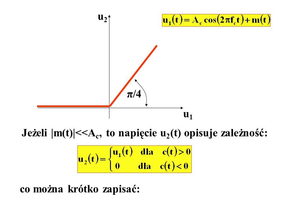 który składa się z bezinercyjnego elementu nieliniowego, czyli Częstotliwość środkowa f 0 filtru środkowoprzepustowego jest ustawiona na nf c, a więc na wyjściu filtru mamy sygnał: Przykład typowego nadajnika FM opartego na metodzie pośredniej użwanego do transmisji sygnałów akustycznych w zakresie od 100Hz do 15kHz, sygnał wyjściowy winien mieć częstotliwość nośną f c =100MHz i minimalna dewiacja częstotliwości Δf=75kHz