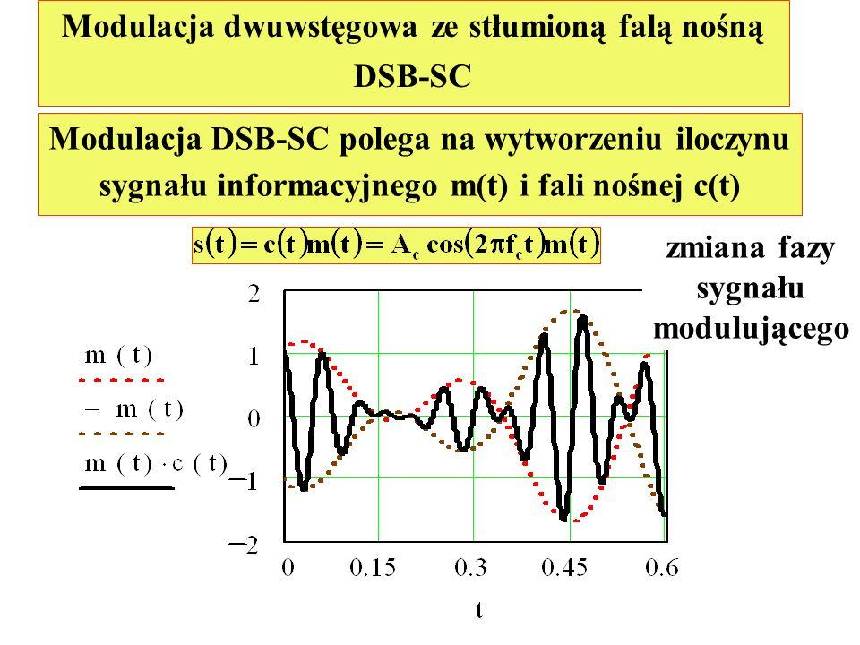 Modulacja dwuwstęgowa ze stłumioną falą nośną DSB-SC Modulacja DSB-SC polega na wytworzeniu iloczynu sygnału informacyjnego m(t) i fali nośnej c(t) zm
