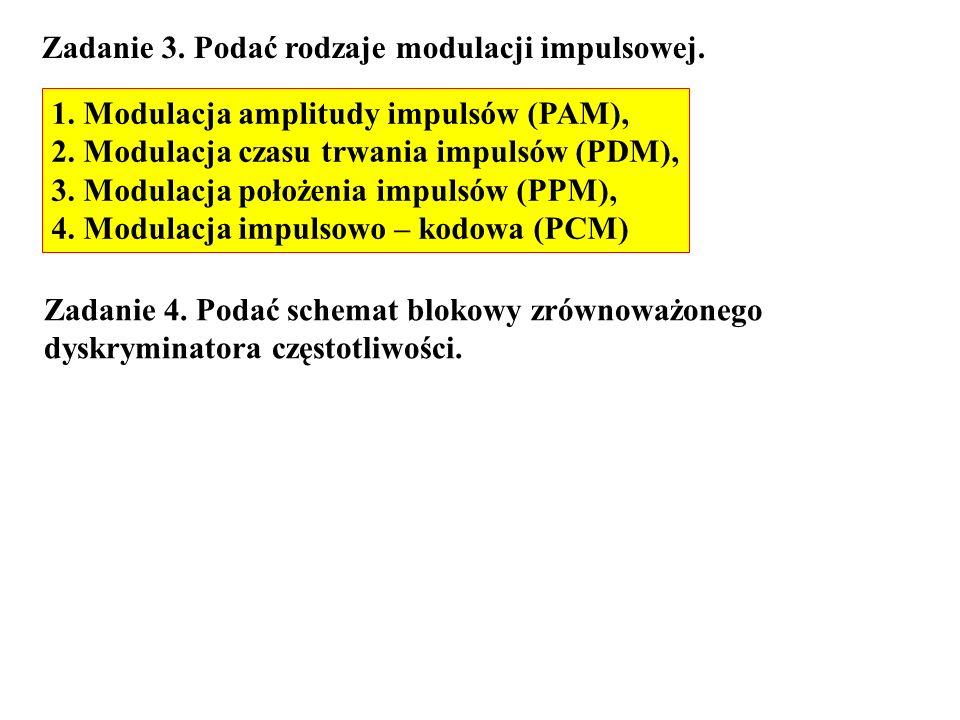 Zadanie 3. Podać rodzaje modulacji impulsowej. 1. Modulacja amplitudy impulsów (PAM), 2. Modulacja czasu trwania impulsów (PDM), 3. Modulacja położeni