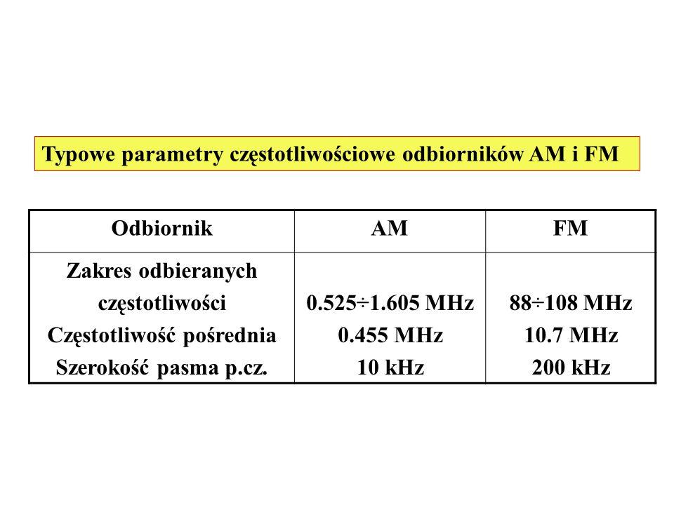 Typowe parametry częstotliwościowe odbiorników AM i FM OdbiornikAMFM Zakres odbieranych częstotliwości Częstotliwość pośrednia Szerokość pasma p.cz. 0