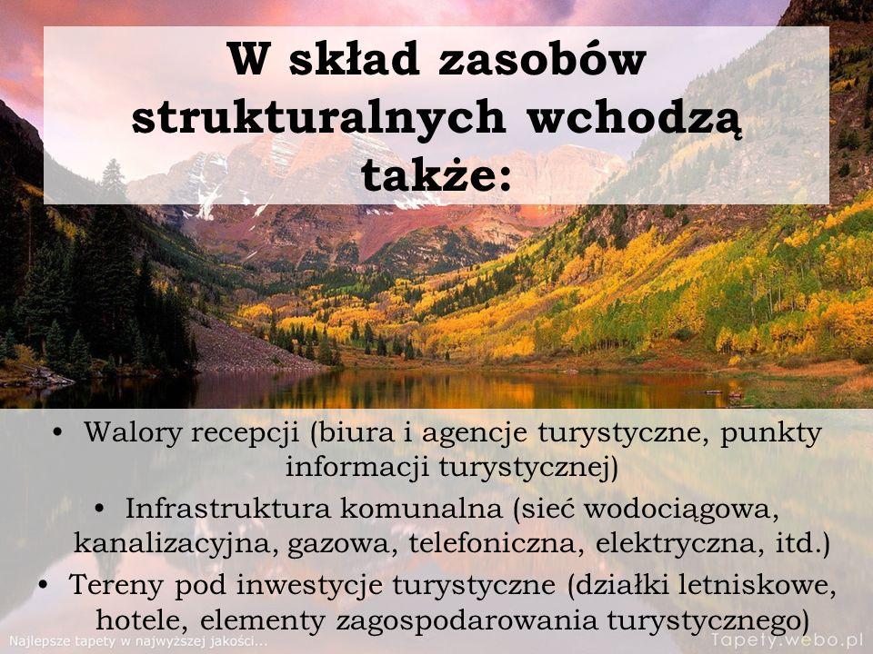 W skład zasobów strukturalnych wchodzą także: Walory recepcji (biura i agencje turystyczne, punkty informacji turystycznej) Infrastruktura komunalna (
