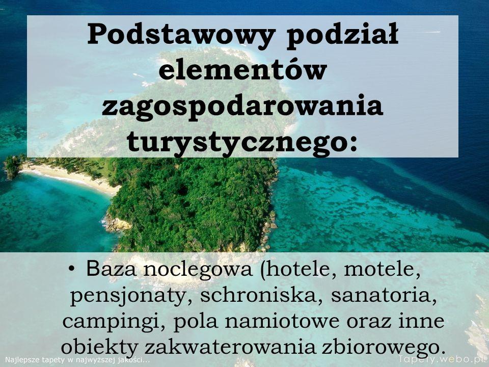 Podstawowy podział elementów zagospodarowania turystycznego: B aza noclegowa (hotele, motele, pensjonaty, schroniska, sanatoria, campingi, pola namiot