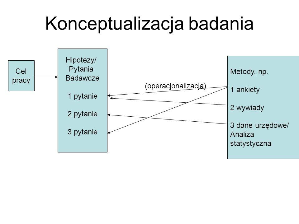 W związku z tym typowy spis treści (oczywiście w praktyce może odbiegać w zależności od tematu) 1.Wstęp 2.Przegląd teorii 3.Opis kontekstu badania, np.