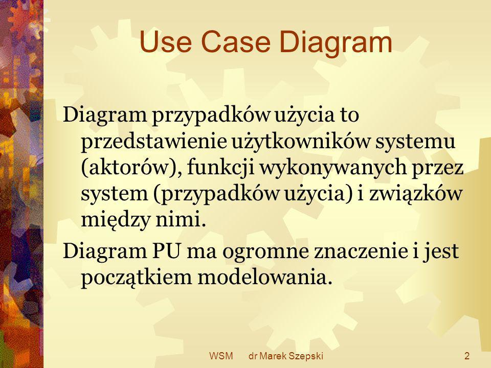WSM dr Marek Szepski2 Use Case Diagram Diagram przypadków użycia to przedstawienie użytkowników systemu (aktorów), funkcji wykonywanych przez system (