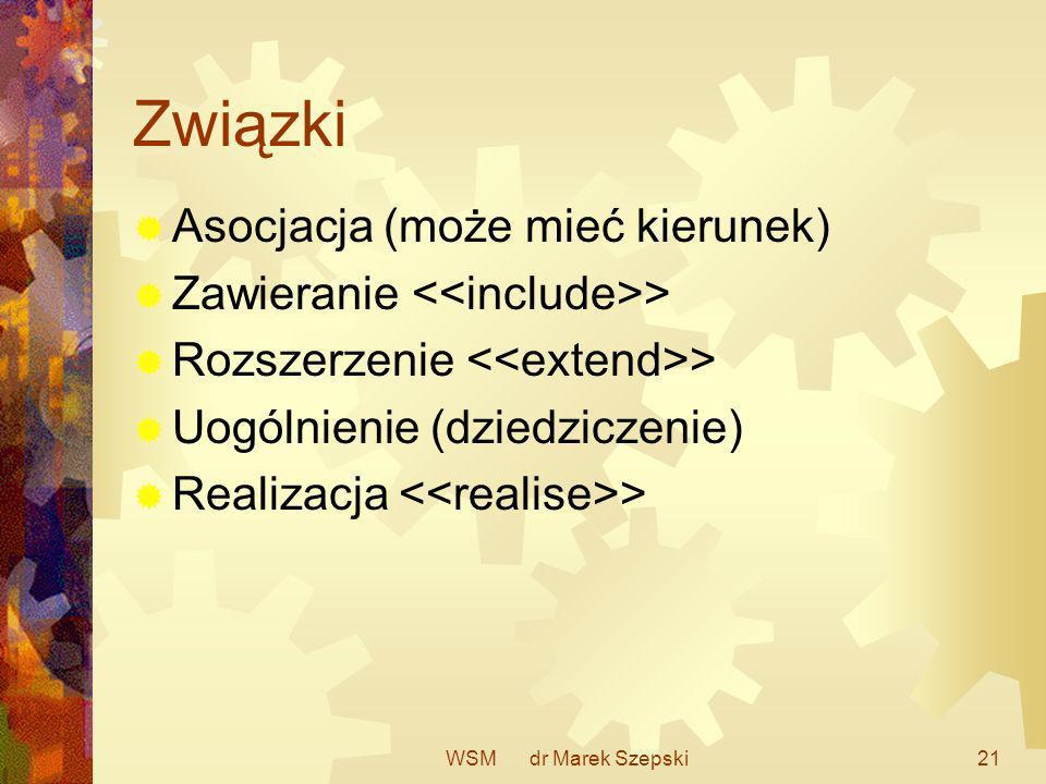 WSM dr Marek Szepski21 Związki Asocjacja (może mieć kierunek) Zawieranie > Rozszerzenie > Uogólnienie (dziedziczenie) Realizacja >