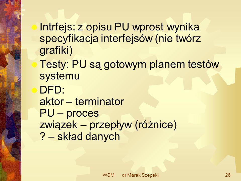 WSM dr Marek Szepski26 Intrfejs: z opisu PU wprost wynika specyfikacja interfejsów (nie twórz grafiki) Testy: PU są gotowym planem testów systemu DFD: