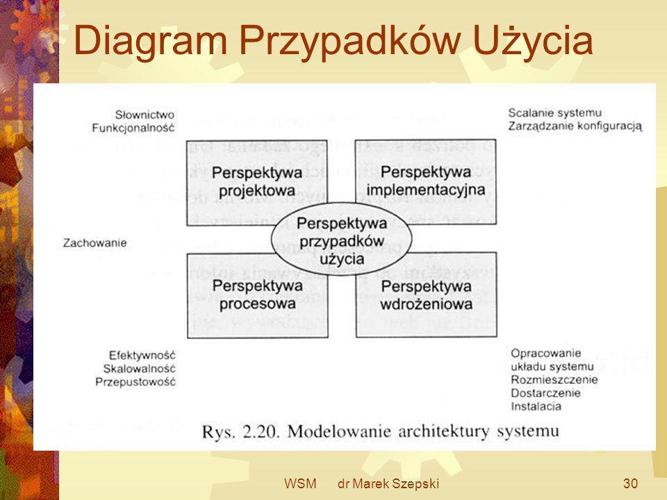 WSM dr Marek Szepski30 Diagram Przypadków Użycia