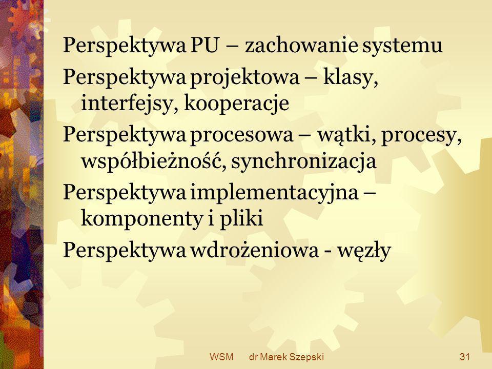 WSM dr Marek Szepski31 Perspektywa PU – zachowanie systemu Perspektywa projektowa – klasy, interfejsy, kooperacje Perspektywa procesowa – wątki, proce