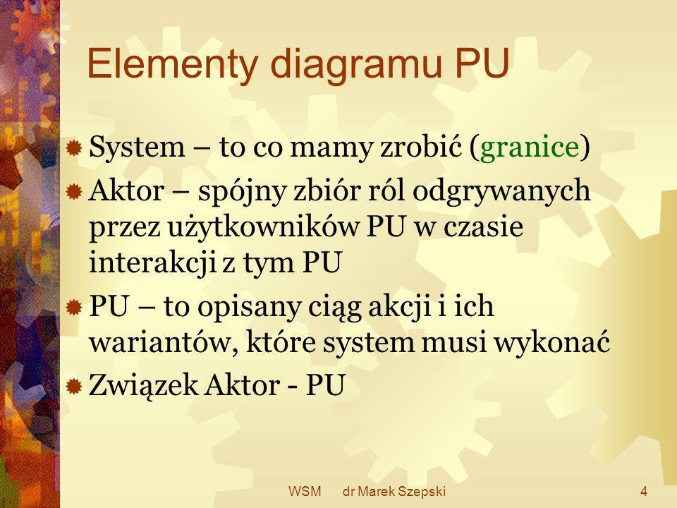 WSM dr Marek Szepski4 Elementy diagramu PU System – to co mamy zrobić (granice) Aktor – spójny zbiór ról odgrywanych przez użytkowników PU w czasie in
