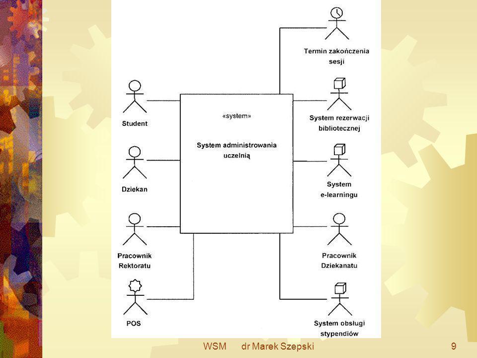 10 Diagram kontekstowy Identyfikuje aktorów Definiuje aktorów Określa (częściowo) granice systemu