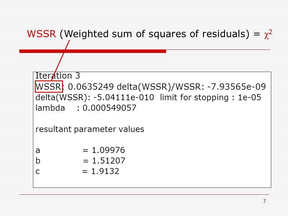 8 Iteration 3 WSSR: 0.0635249 delta(WSSR)/WSSR: -7.93565e-09 delta(WSSR): -5.04111e-010 limit for stopping : 1e-05 lambda : 0.000549057 resultant parameter values a = 1.09976 b = 1.51207 c = 1.9132