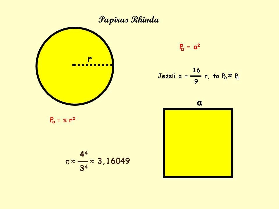Papirus Rhinda r a P = r 2 P = a 2 Jeżeli a = r, to P P 16 9 4 44344434 3,16049