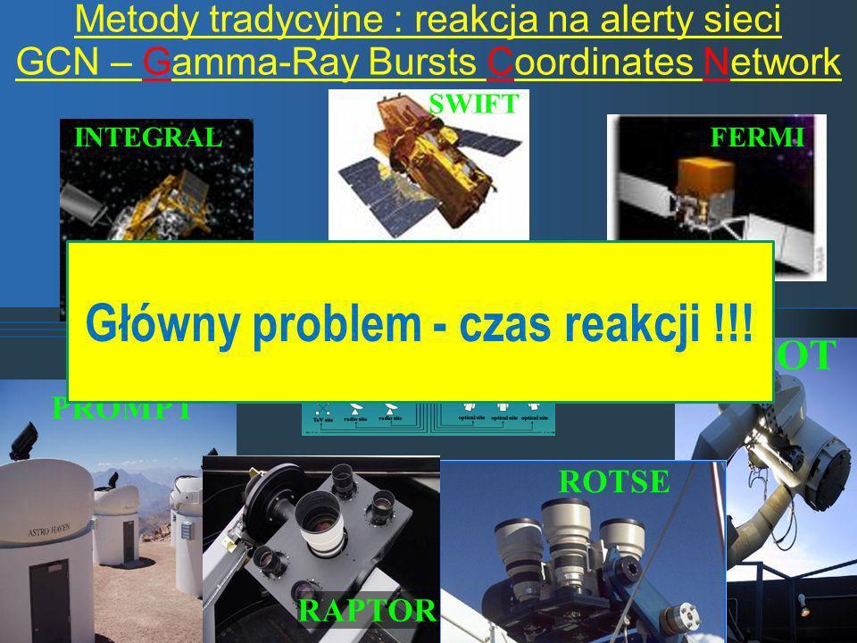 Metody tradycyjne : reakcja na alerty sieci GCN – Gamma-Ray Bursts Coordinates Network TAROT ROTSE PROMPT FERMIINTEGRAL RAPTOR SWIFT Główny problem - czas reakcji !!!