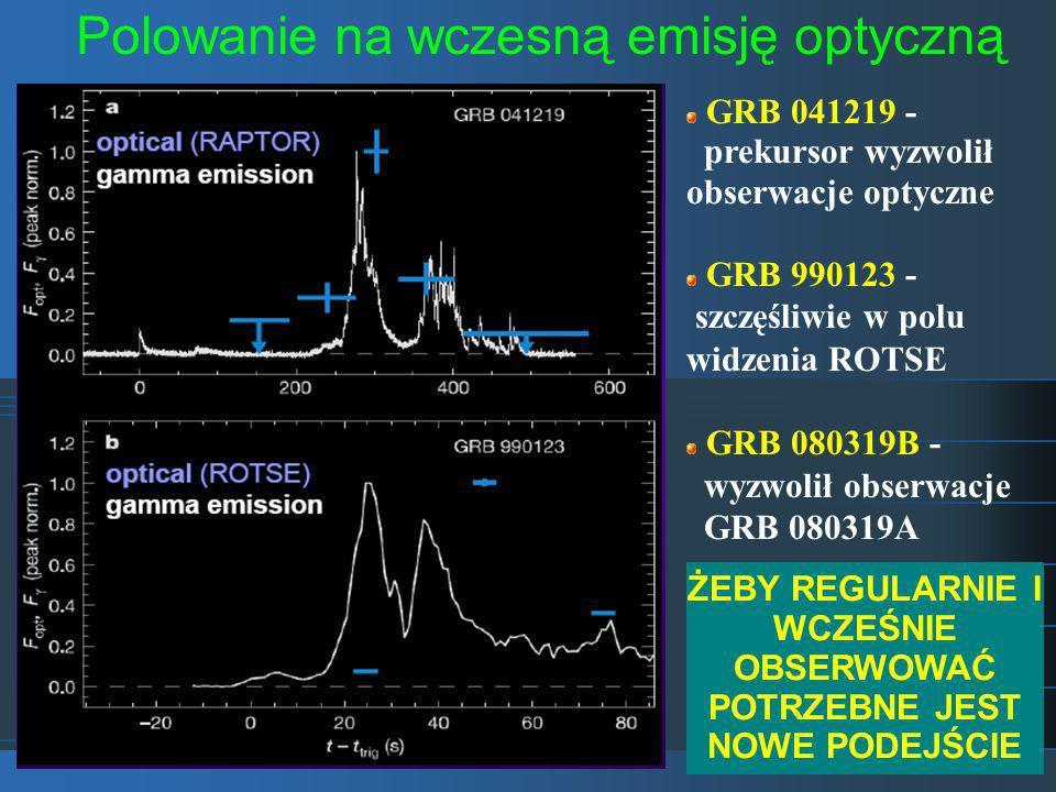Polowanie na wczesną emisję optyczną GRB 041219 - prekursor wyzwolił obserwacje optyczne GRB 990123 - szczęśliwie w polu widzenia ROTSE GRB 080319B - wyzwolił obserwacje GRB 080319A ŻEBY REGULARNIE I WCZEŚNIE OBSERWOWAĆ POTRZEBNE JEST NOWE PODEJŚCIE