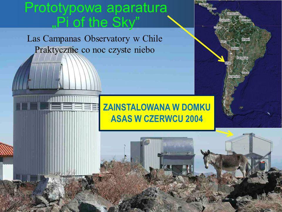 Prototypowa aparatura Pi of the Sky ZAINSTALOWANA W DOMKU ASAS W CZERWCU 2004 Las Campanas Observatory w Chile Praktycznie co noc czyste niebo