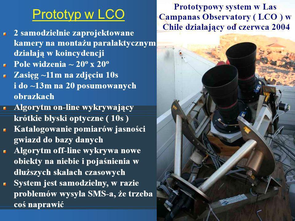 Prototypowy system w Las Campanas Observatory ( LCO ) w Chile działający od czerwca 2004 Prototyp w LCO 2 samodzielnie zaprojektowane kamery na montażu paralaktycznym działają w koincydencji Pole widzenia ~ 20 o x 20 o Zasięg ~11m na zdjęciu 10s i do ~13m na 20 posumowanych obrazkach Algorytm on-line wykrywający krótkie błyski optyczne ( 10s ) Katalogowanie pomiarów jasności gwiazd do bazy danych Algorytm off-line wykrywa nowe obiekty na niebie i pojaśnienia w dłuższych skalach czasowych System jest samodzielny, w razie problemów wysyła SMS-a, że trzeba coś naprawić