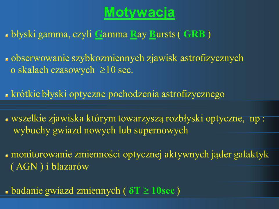 Motywacja błyski gamma, czyli Gamma Ray Bursts ( GRB ) obserwowanie szybkozmiennych zjawisk astrofizycznych o skalach czasowych 10 sec.