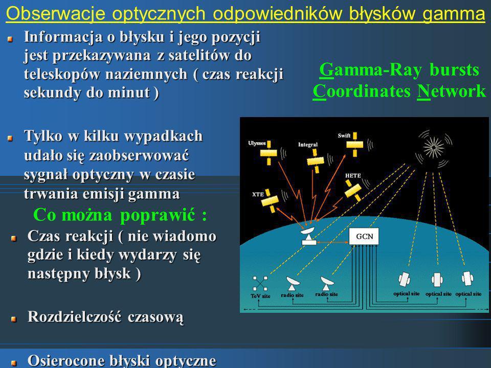 Obserwacje optycznych odpowiedników błysków gamma Gamma-Ray bursts Coordinates Network Informacja o błysku i jego pozycji jest przekazywana z satelitów do teleskopów naziemnych ( czas reakcji sekundy do minut ) Tylko w kilku wypadkach udało się zaobserwować sygnał optyczny w czasie trwania emisji gamma Co można poprawić : Czas reakcji ( nie wiadomo gdzie i kiedy wydarzy się następny błysk ) Rozdzielczość czasową Osierocone błyski optyczne