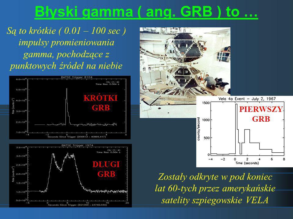 Błyski gamma ( ang. GRB ) to … Są to krótkie ( 0.01 – 100 sec ) impulsy promieniowania gamma, pochodzące z punktowych źródeł na niebie Zostały odkryte