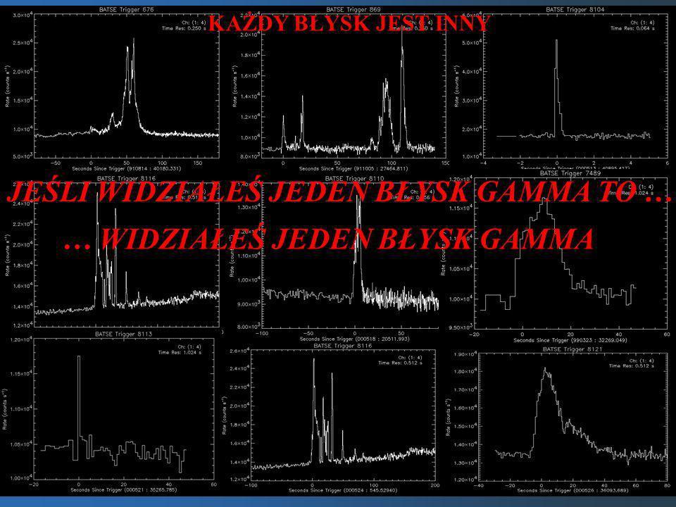 of the Sky – prototyp 2 kamery CCD 2000×2000 pikseli 2 kamery CCD 2000×2000 pikseli obiektywy Canon f=85mm, d=f /1.2 obiektywy Canon f=85mm, d=f /1.2 wspólne pole widzenia 20°×20° wspólne pole widzenia 20°×20° montaż paralaktyczny G.Pojmański / ASAS montaż paralaktyczny G.Pojmański / ASAS autonomiczna praca autonomiczna praca sterowanie przez Internet sterowanie przez Internet