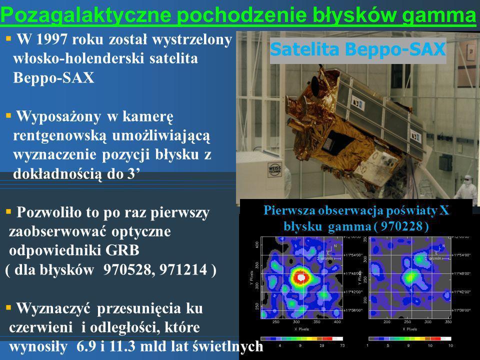 Pozagalaktyczne pochodzenie błysków gamma Pierwsza obserwacja poświaty X błysku gamma ( 970228 ) Satelita Beppo-SAX W 1997 roku został wystrzelony włosko-holenderski satelita Beppo-SAX Wyposażony w kamerę rentgenowską umożliwiającą wyznaczenie pozycji błysku z dokładnością do 3 Pozwoliło to po raz pierwszy zaobserwować optyczne odpowiedniki GRB ( dla błysków 970528, 971214 ) Wyznaczyć przesunięcia ku czerwieni i odległości, które wynosiły 6.9 i 11.3 mld lat świetlnych