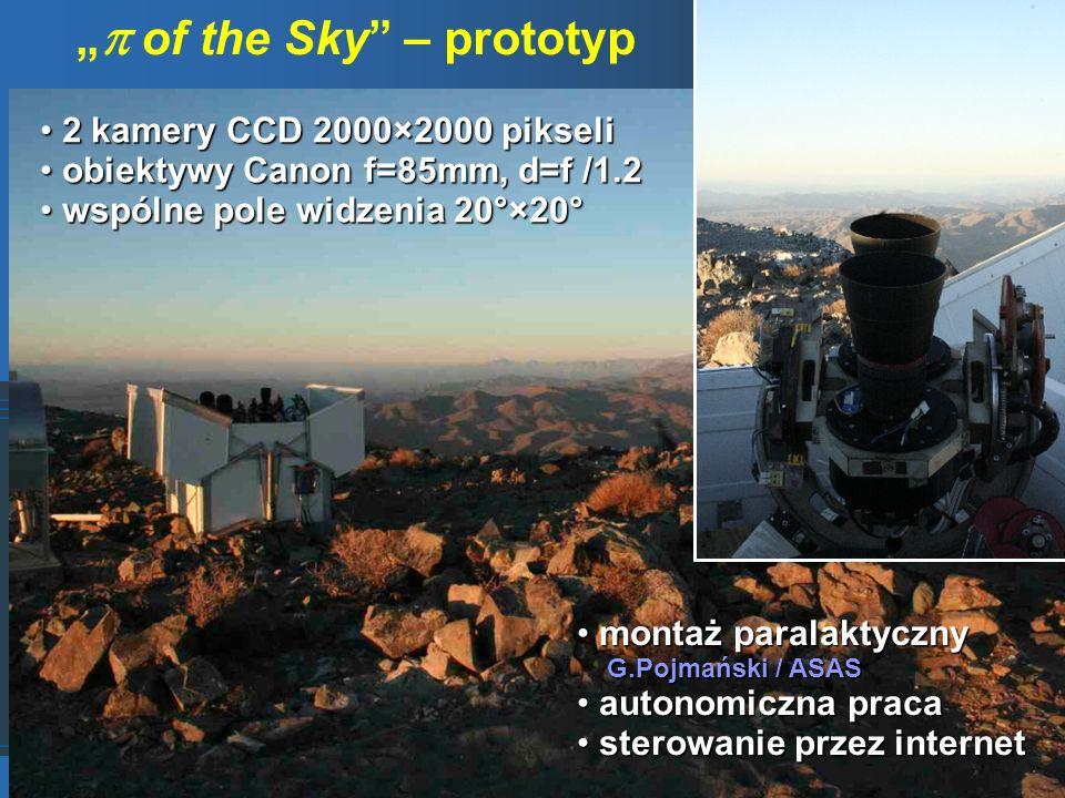 of the Sky – prototyp 2 kamery CCD 2000×2000 pikseli 2 kamery CCD 2000×2000 pikseli obiektywy Canon f=85mm, d=f /1.2 obiektywy Canon f=85mm, d=f /1.2