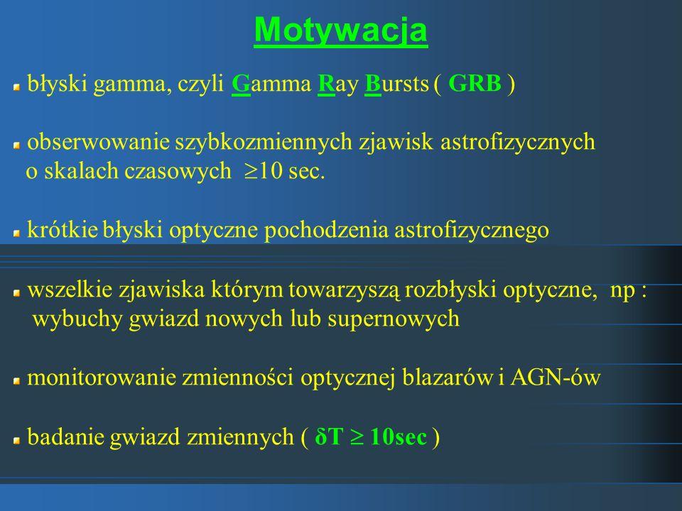 Motywacja błyski gamma, czyli Gamma Ray Bursts ( GRB ) obserwowanie szybkozmiennych zjawisk astrofizycznych o skalach czasowych 10 sec. krótkie błyski