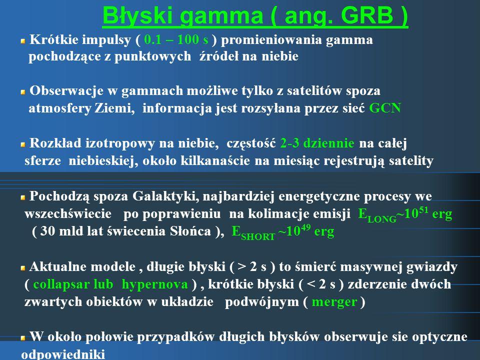 Błyski gamma ( ang. GRB ) Krótkie impulsy ( 0.1 – 100 s ) promieniowania gamma pochodzące z punktowych źródeł na niebie Obserwacje w gammach możliwe t