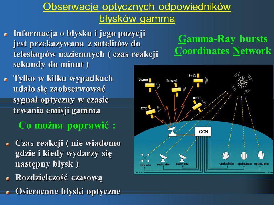 Obserwacje optycznych odpowiedników błysków gamma Gamma-Ray bursts Coordinates Network Informacja o błysku i jego pozycji jest przekazywana z satelitó