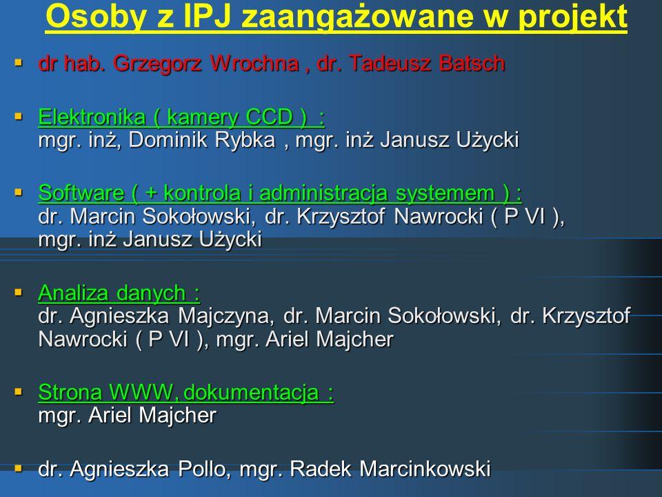 Osoby z IPJ zaangażowane w projekt dr hab. Grzegorz Wrochna, dr. Tadeusz Batsch dr hab. Grzegorz Wrochna, dr. Tadeusz Batsch Elektronika ( kamery CCD