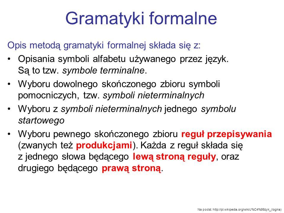 Gramatyki formalne Opis metodą gramatyki formalnej składa się z: Opisania symboli alfabetu używanego przez język. Są to tzw. symbole terminalne. Wybor