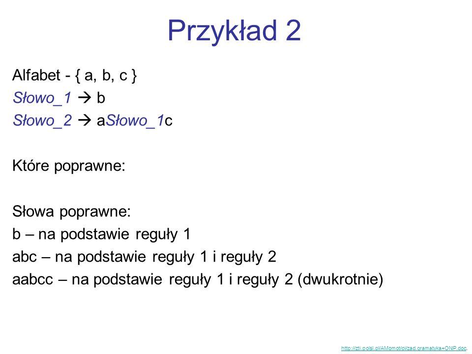Przykład 2 Alfabet - { a, b, c } Słowo_1 b Słowo_2 aSłowo_1c Które poprawne: Słowa poprawne: b – na podstawie reguły 1 abc – na podstawie reguły 1 i r